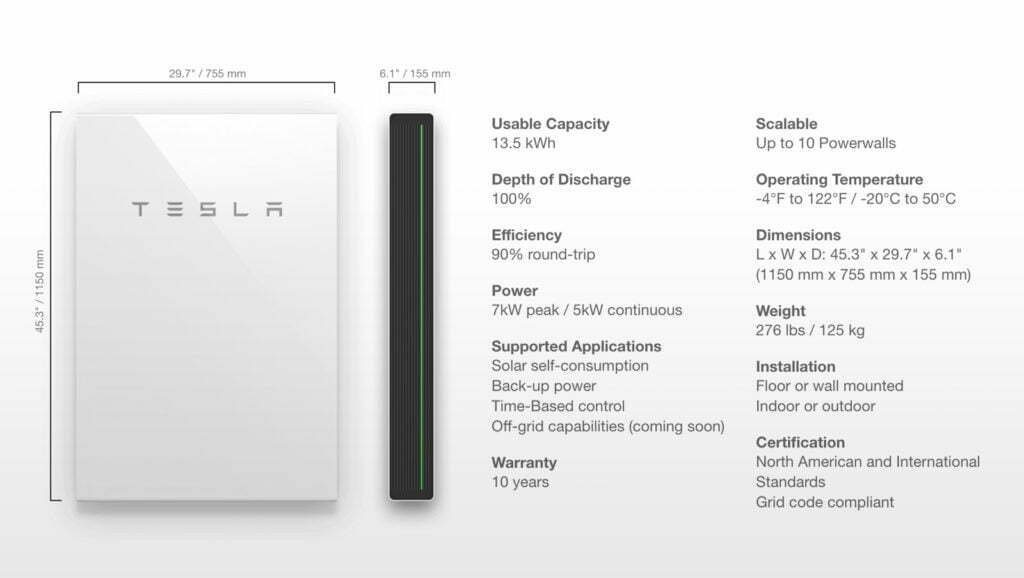 Tesla-Powerwall-And-Its-Technical-Specifications